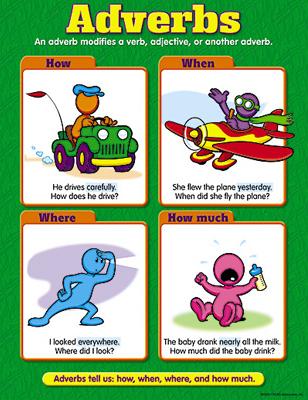 หลักการใช้ adverbs