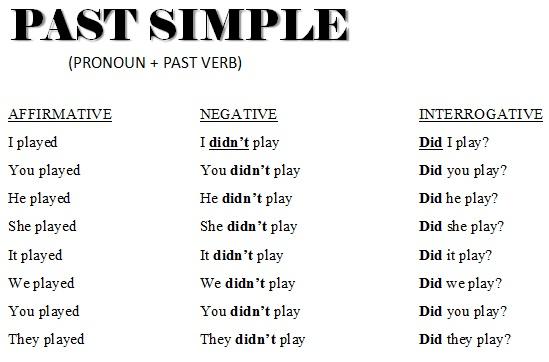 Past-Simple-Tense.jpg
